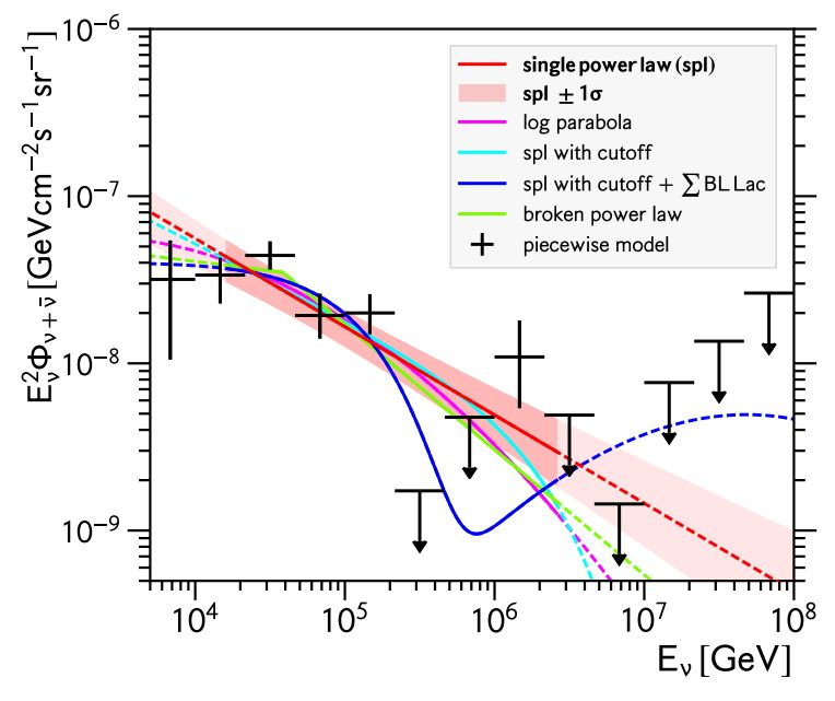 news_feat_new-insights-into-astrophysical-neutrino-flux