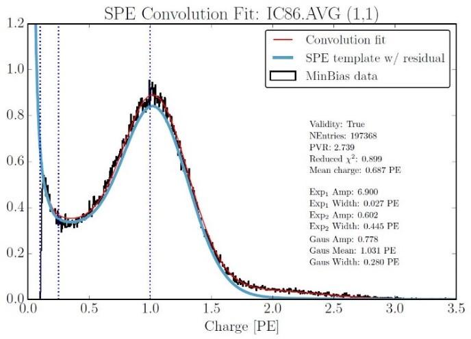 news_feat_optimizing-eyeballs-of-icecube-neutrino-observatory