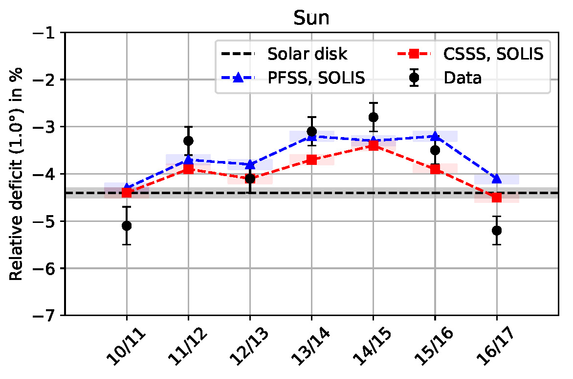 news_feat_sun-shadow-on-icecube-shines-light-on-solar-magnetic-field