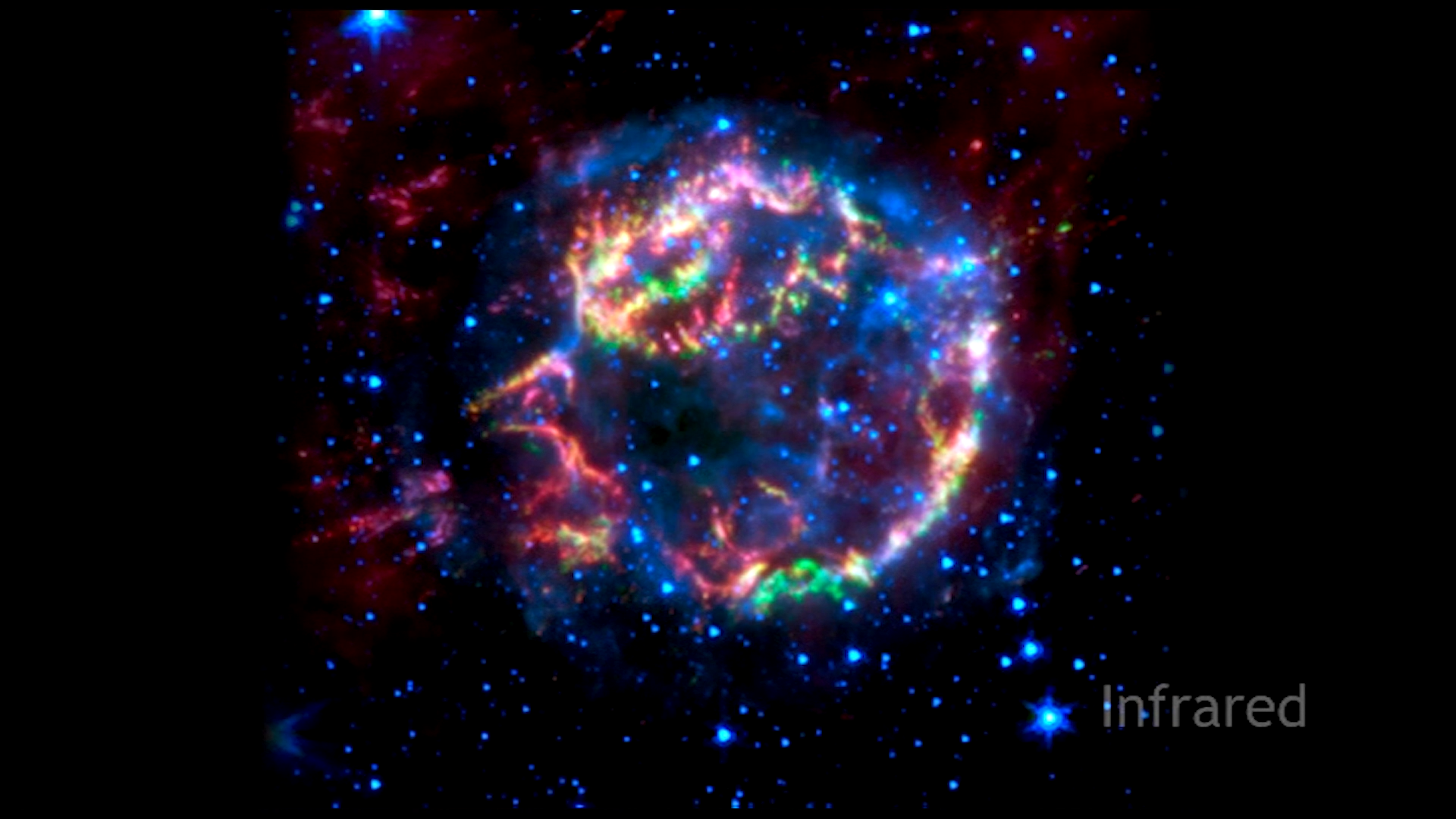 MAGIC: cosmic sources