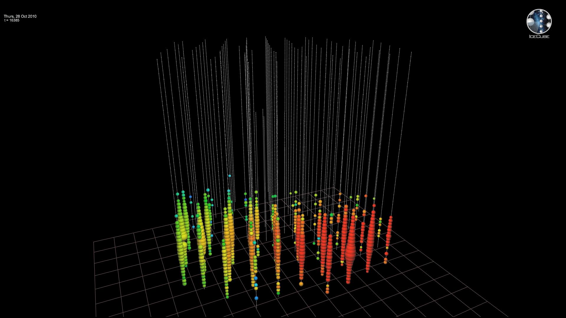Video, IceCube Event ID 116807,9493609. Most probable neutrino energy: 880 TeV, October 28, 2010