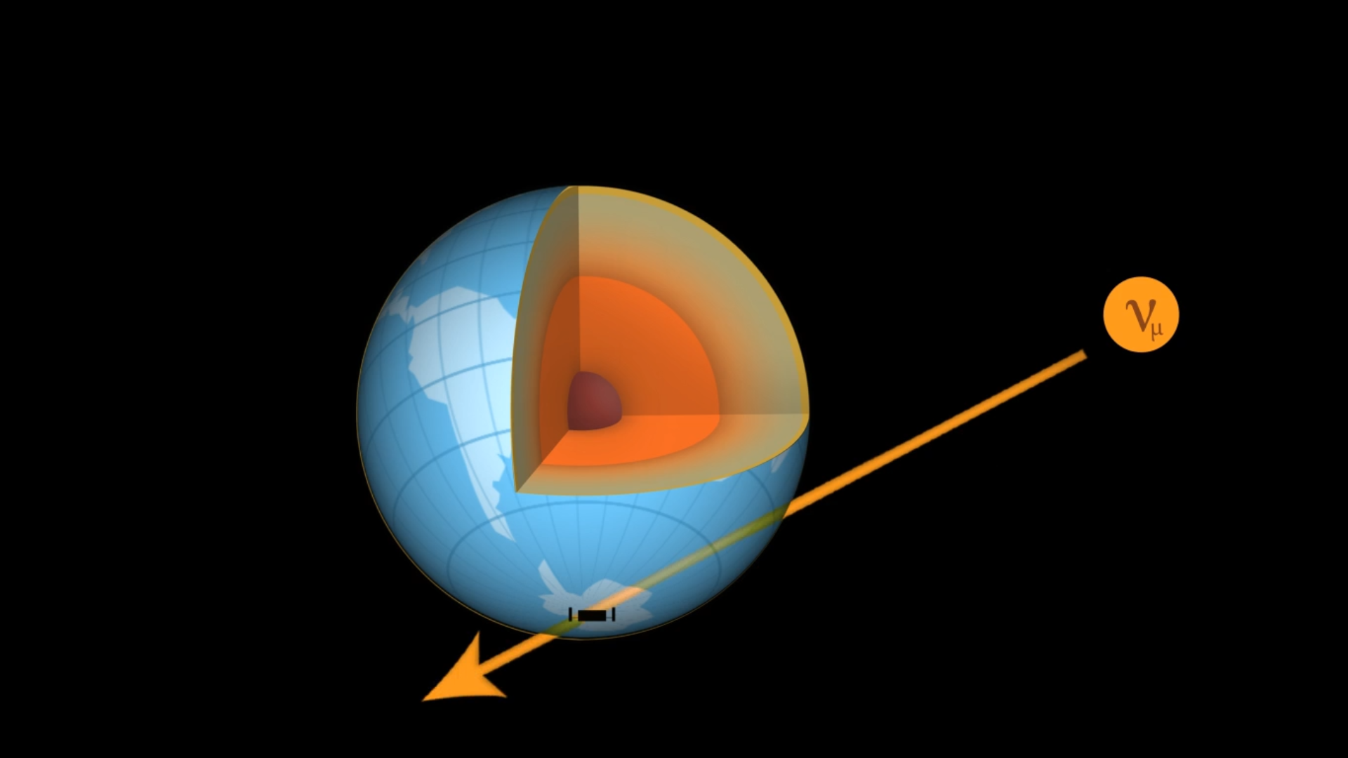 Animation: Neutrinos reaching IceCube from different directions