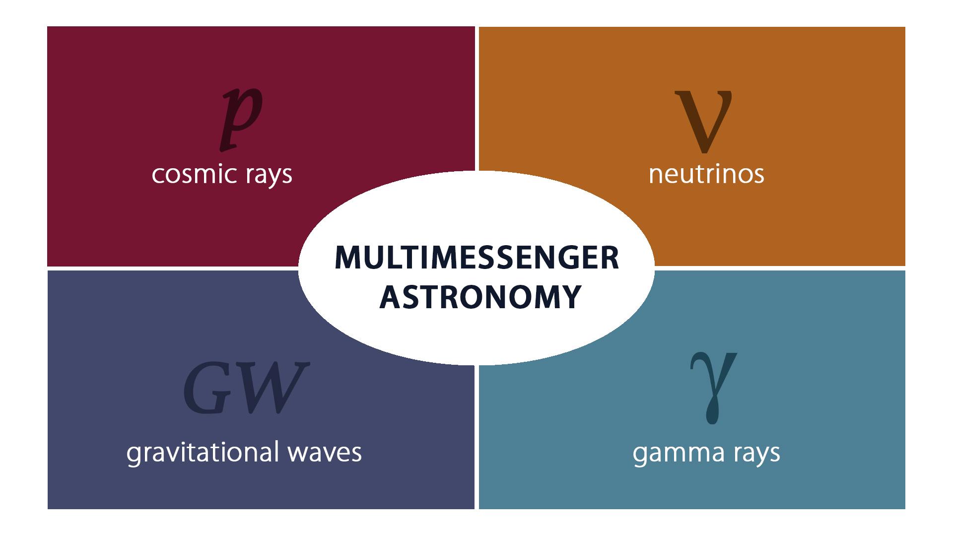 Four messengers