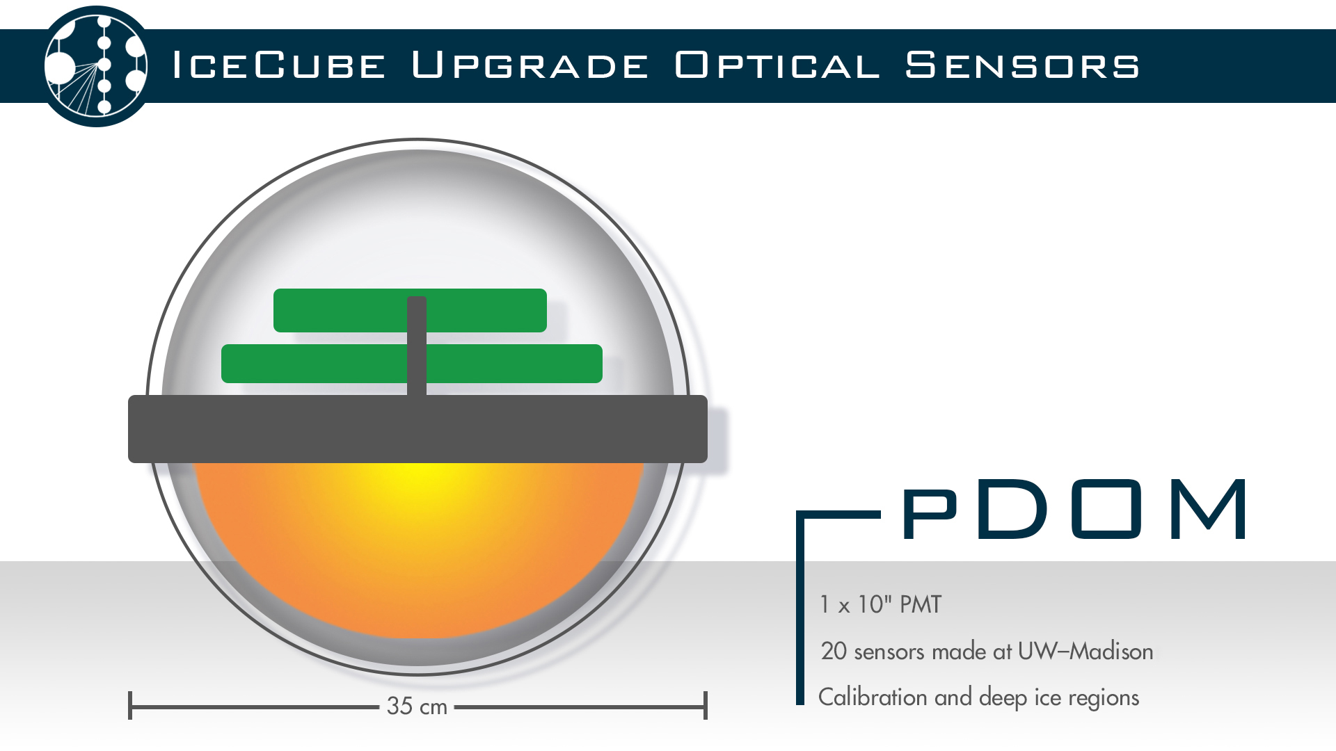 Optical sensor: pDOM