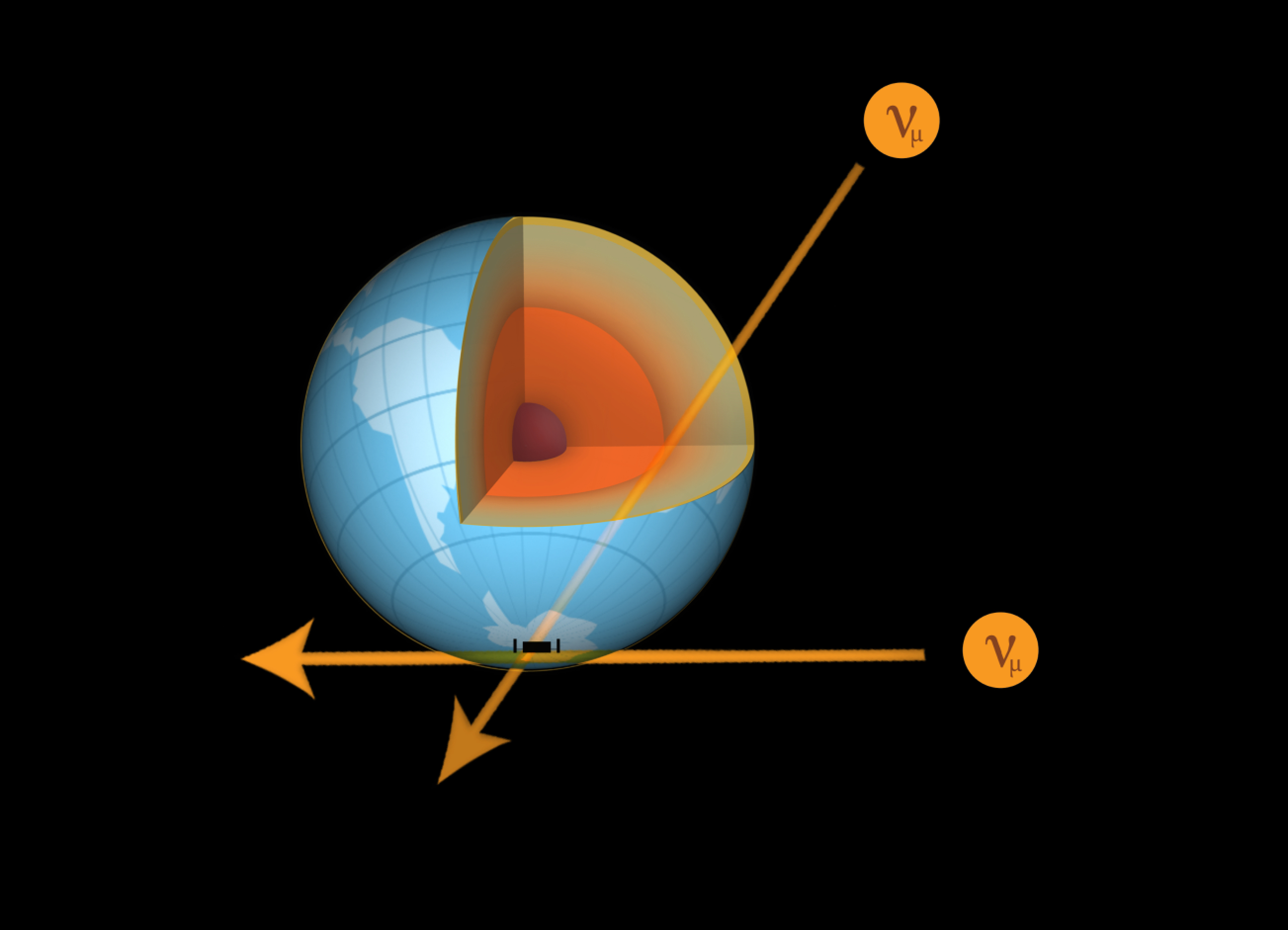 Neutrinos from different directions reach IceCube